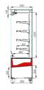 Холодильная горка CARBOMA VIVARA FC 18-06 VM 0.6-2 0430